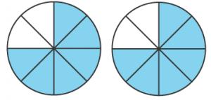 Andelen av två cirklar