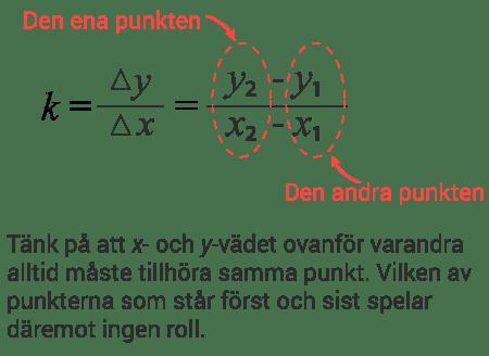 Definition av räta linjens k-värdet