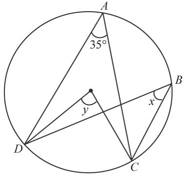Cirkel med vinklar