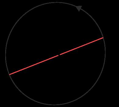 Cirkel med markerad diameter och omkrets