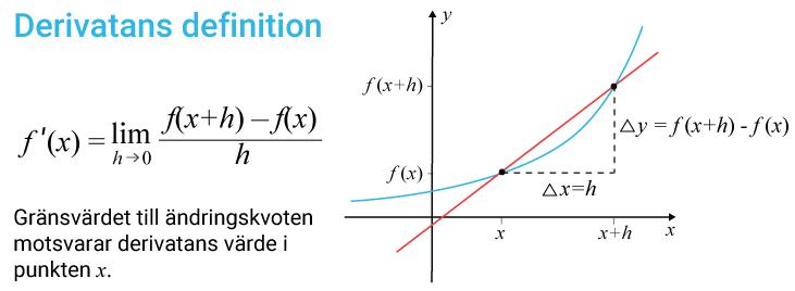 Derivatans definition