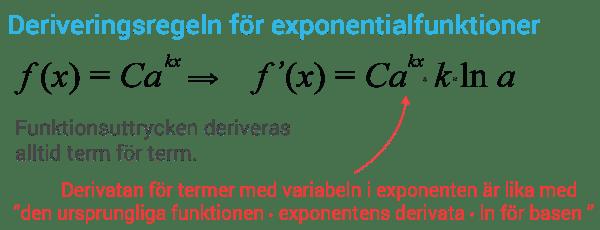 Deriveringsregler exponentialfunktioner