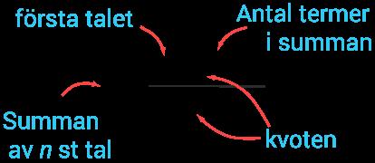 Formeln för geometrisk summa