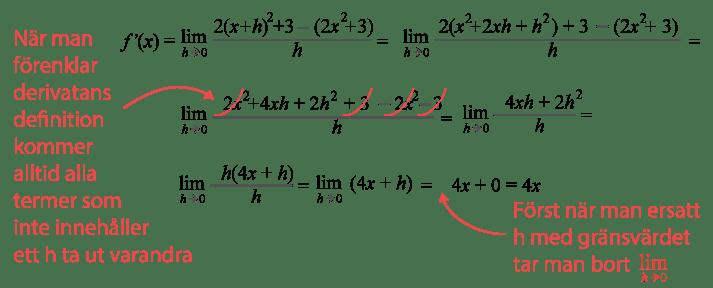 Förenkling av derivatans definition