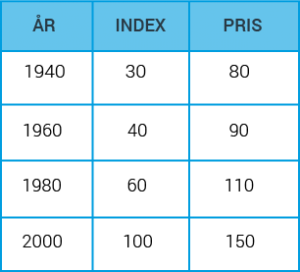 Indextabell_5