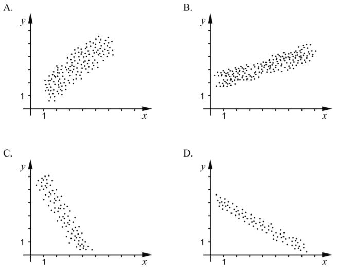 Korrelation och kausalitet