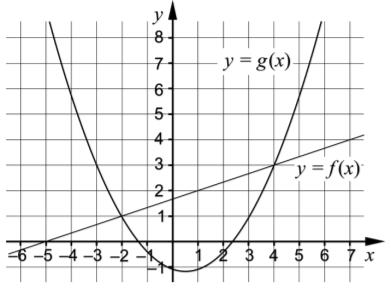 NP Matematik 2a vt 2015 uppgift 7