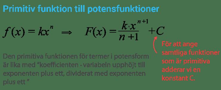 Primitiva funktioner till potensfunktioner