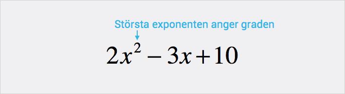 Algebraiskt uttrycks grad