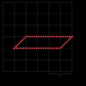 parallellogram area