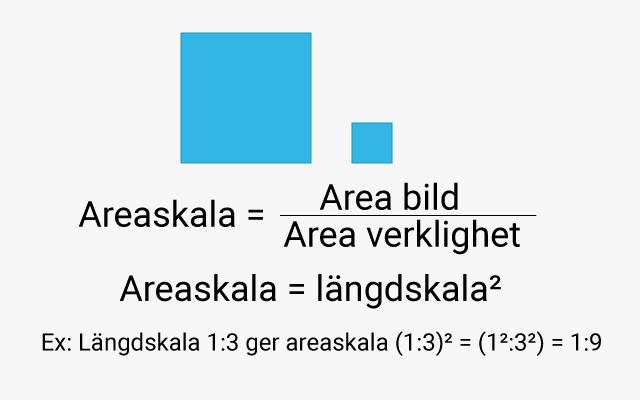 areaskala