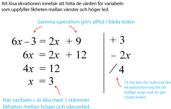 Ekvationer - så löser man dem