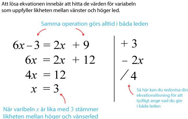 Ekvationer - så löser man dem