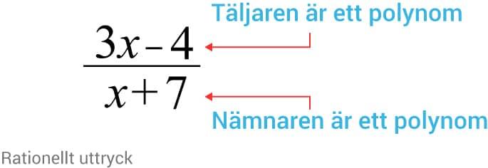 Ett rationellt uttryck där täljaren och nämnaren är polynom.