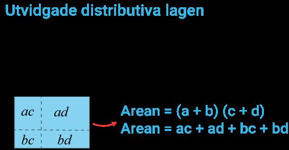 Utvidgade distributiva lagen