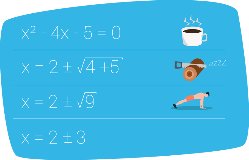 coffe-equation