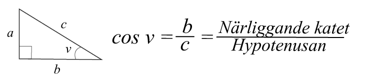 Cosinus definition