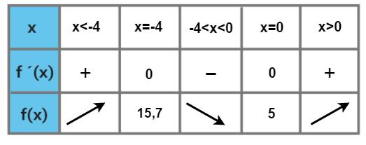 drawit-diagram-39