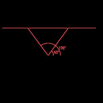 Exempel 2 enhetscirkeln