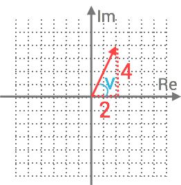 exempel-1-polar-form
