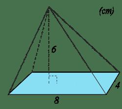 exempel 1 pyramid