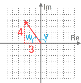 exempel-2-polar-form