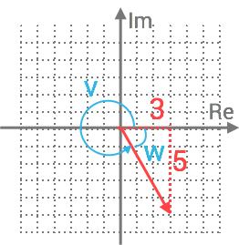 exempel-4-polar-form