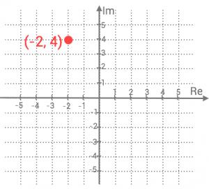 exempel-komplexa-tal-imaginara-tal