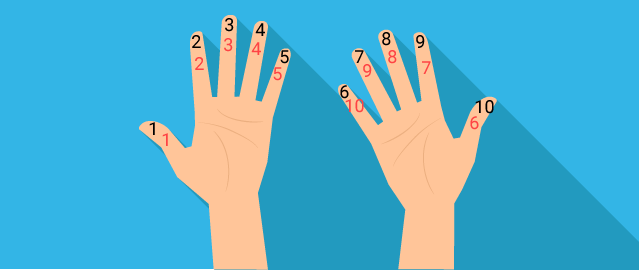 Fingerräkning 1-10