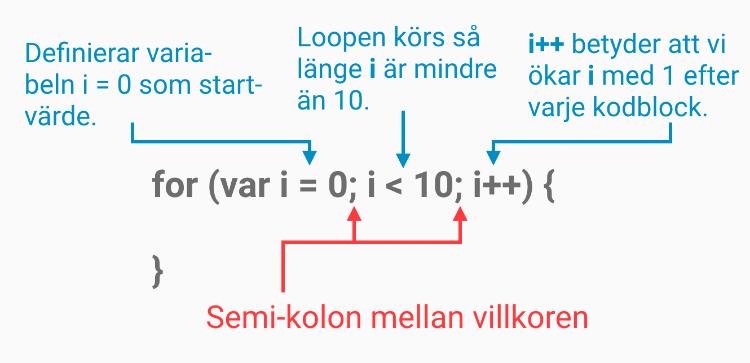 for-loop-javascript