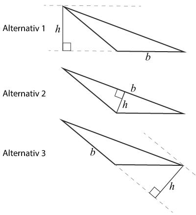 Höjden i en triangel