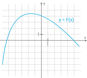 integral-graf-np