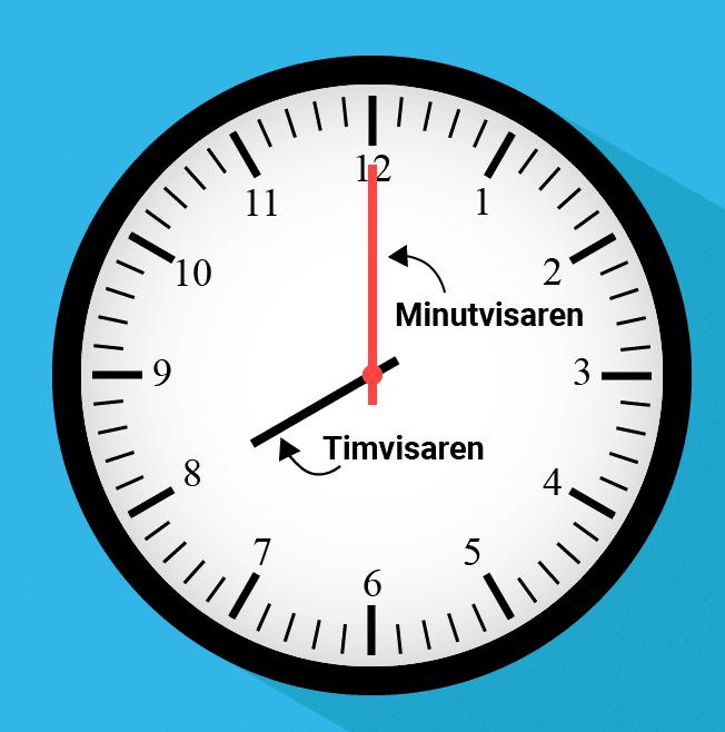 klocka med timvisare och minutvisare