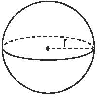 Geometrisk kropp - klot (sfär)