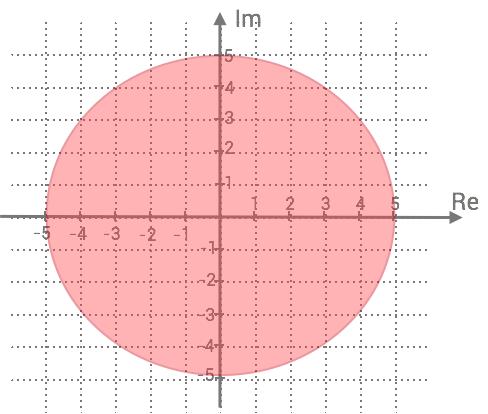 komplext-talplan-vektorer