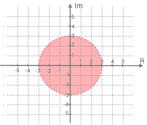 komplext-talplan-vektorer_2
