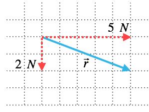 komposanter-exempel-1