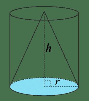 Förhållande mellan kon och cylinder