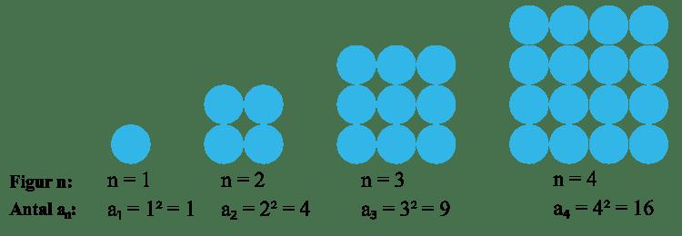 mönster och formler