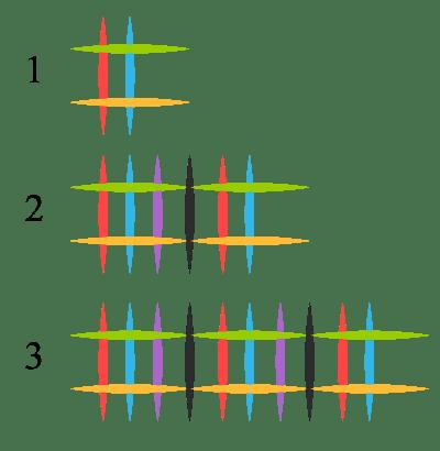 uppgift-mönster