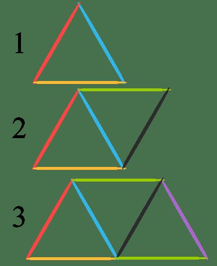 Uppgift 1 mönster