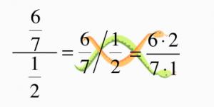 Multiplicera och dividera rationella uttryck