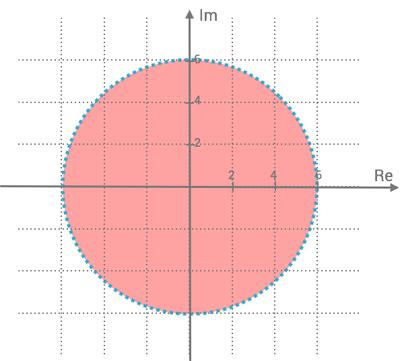 olikhet-komplexa-talplanet