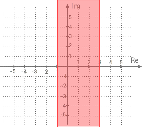 omrade-komplexa-talplanet