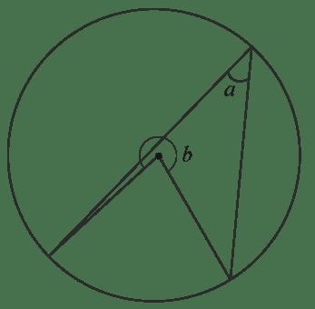 Övning 4 geometriska bevis