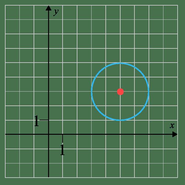 övning fig 1