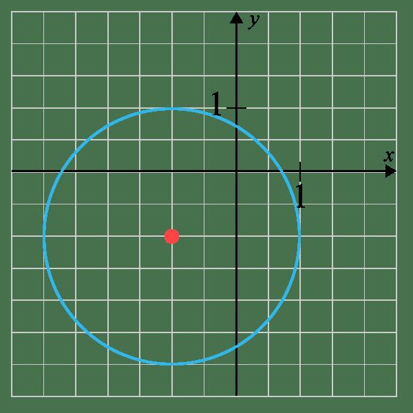 övning fig 2