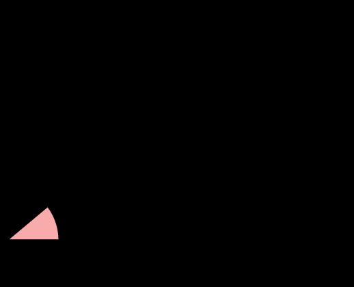 Bestäm längden med cosinussatsen