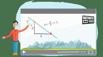 digitala lektioner i matematik