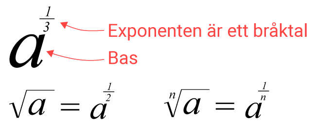 Potenser med rationella exponenter